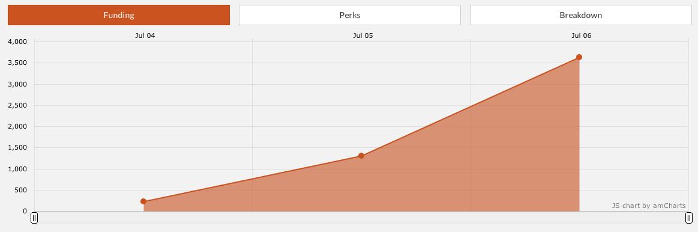 Screen Shot 2014-07-10 at 1.47.29 PM