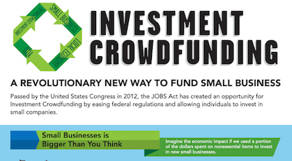 investment crowdfunding front page