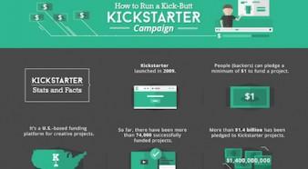 kickstarter infographic header