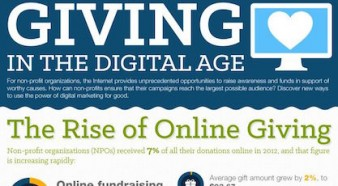 giving in the digital age