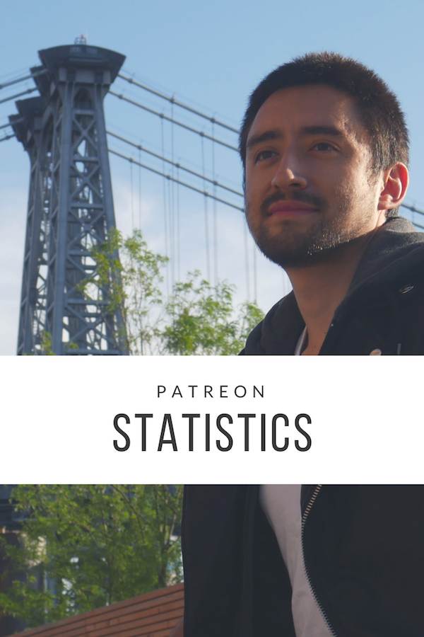 Patreon Statistics and Demographics   Average Patreon Earnings