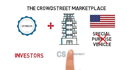 Only 5 Days Left Of Crowd Funding !emv Software